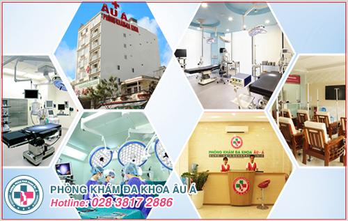 Chi phí khám phụ khoa tại phòng khám phụ khoa Đà Nẵng
